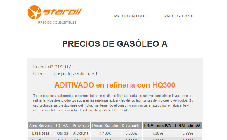 Emailing Gasolineras STAROIL